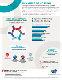 Infographic: Dynamics of Hosting