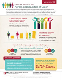 Infographic: Women Give 19